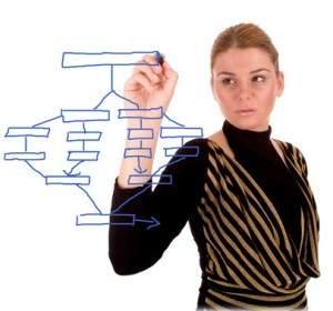 Elaborar Plan-estrategico-de-una-empresa